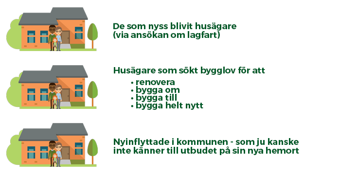 SE_BF_HG_Hus_Text